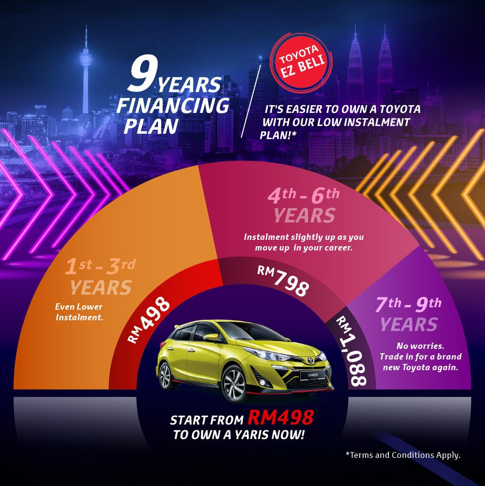 Toyota Car Sales Specialist – Seremban